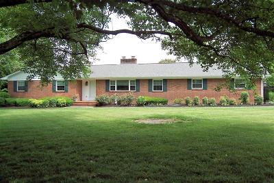 Maryville Single Family Home For Sale: 702 Grandview Drive