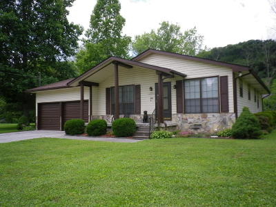 Anderson County Single Family Home For Sale: 1001 Melton Hill Circle