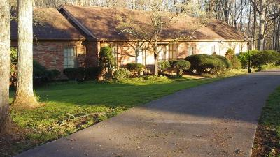 Sweetwater Single Family Home For Sale: 107 Dogwood
