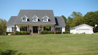 Greenback Single Family Home For Sale: 1444 Cloyds Creek Rd