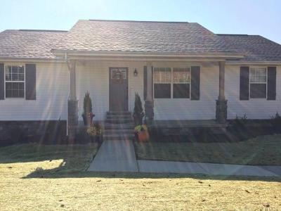 Greenback Single Family Home For Sale: 5053 Gregory Rd