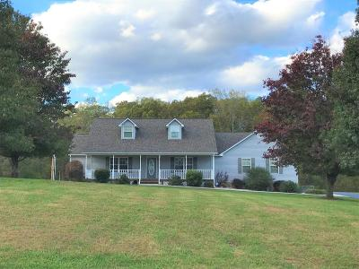 Campbell County Single Family Home For Sale: 151 Gail Lane