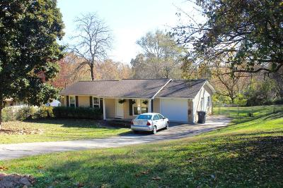 Knoxville Single Family Home For Sale: 1801 Kim Watt Rd
