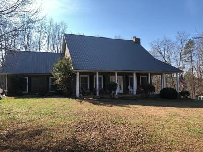 Loudon Single Family Home For Sale: 15966 S Highway 72