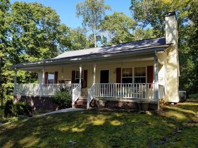 Friendsville Single Family Home For Sale: 945 Frontier Circle