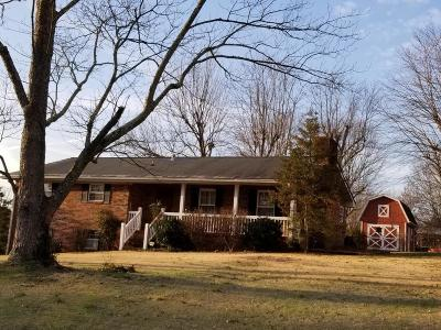 Blount County Single Family Home For Sale: 509 S Maple