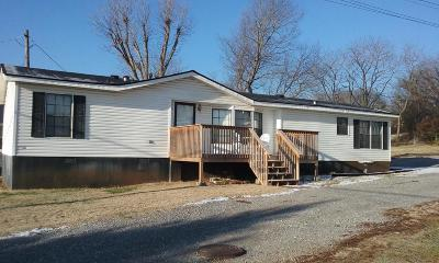 Loudon County Single Family Home For Sale: 608 Church St
