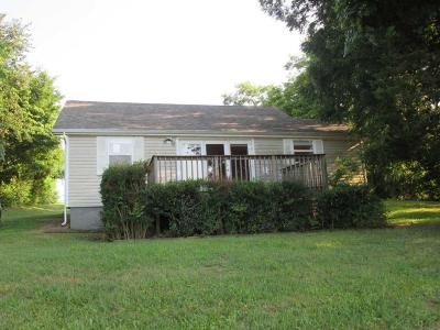Monroe County Single Family Home For Sale: 821 Childress Ave