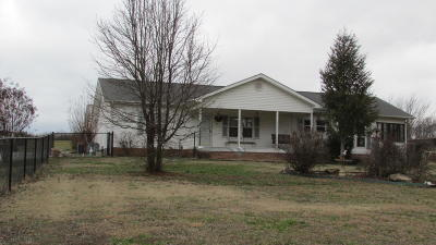 Maryville Single Family Home For Sale: 1037 Whites Mill Rd