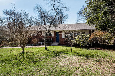 Knoxville Single Family Home For Sale: 5505 Hardwood Rd