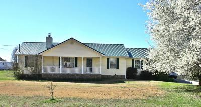 Loudon Single Family Home For Sale: 6064 N Huffs Ferry Rd