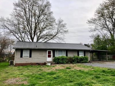 Greenback Single Family Home For Sale: 280 Calhoun Drive