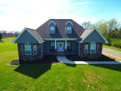 Loudon Single Family Home For Sale: 8300 Vonore Rd