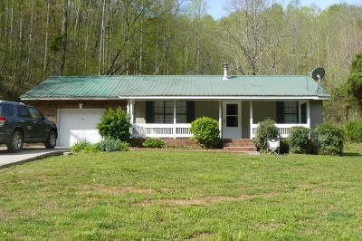Monroe County Single Family Home For Sale: 1746 Ballplay Rd