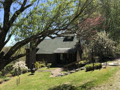Campbell County Single Family Home For Sale: 787 River Rd