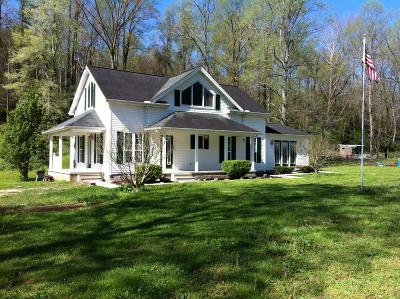 Campbell County Single Family Home For Sale: 1462 Hwy 116