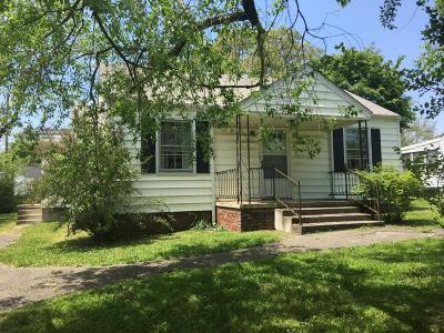Alcoa Single Family Home For Sale: 1747 N Wright Rd
