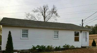 Single Family Home Pending - Continue To Show - P: 2911 Shipe Rd