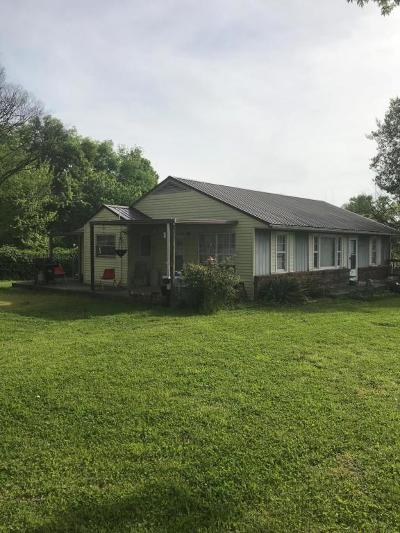 Knoxville TN Single Family Home For Sale: $75,000