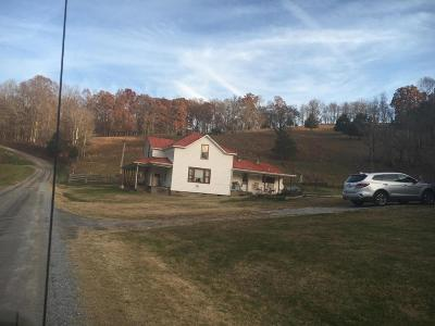 Ewing VA Single Family Home For Sale: $62,000