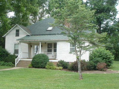 Alcoa Single Family Home For Sale: 1843 N Wright Rd