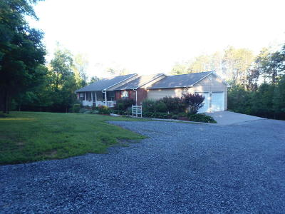 Maryville Single Family Home For Sale: 1145 Ridge Rd