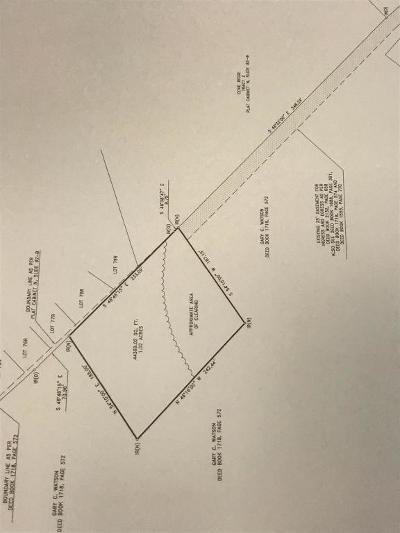 Knoxville TN Residential Lots & Land For Sale: $25,000