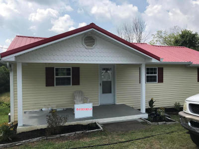 Loudon Single Family Home For Sale: 9112 Vonore Rd
