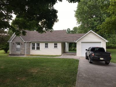 Kodak Single Family Home For Sale: 251 W Dumplin Valley Rd