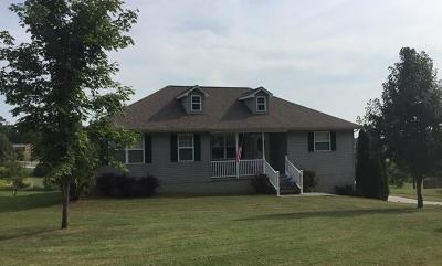 Vonore Single Family Home For Sale: 138 Country Way Rd