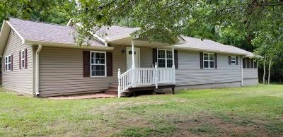 Kodak Single Family Home For Sale: 649 Johnson Rd