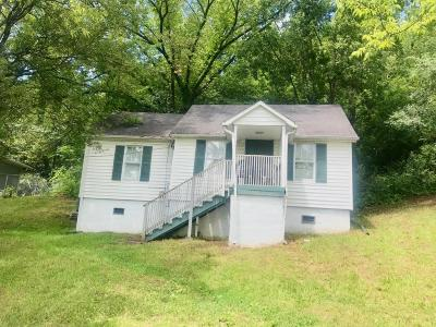 Knoxville Single Family Home For Sale: 4215 Acuff St
