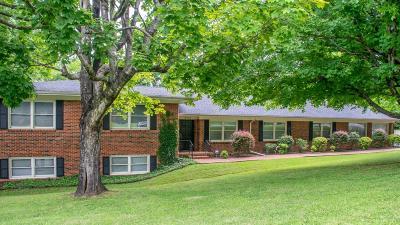 Single Family Home For Sale: 2701 NE Highland Drive