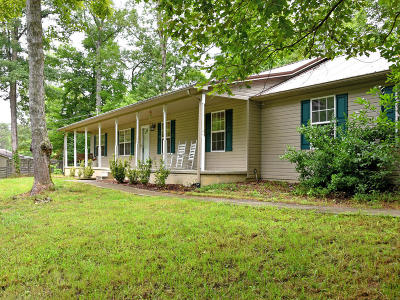 Heiskell Single Family Home For Sale: 129 Butterfly Lane