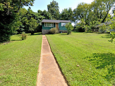 Knoxville Single Family Home For Sale: 1754 Reynolds St