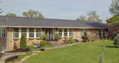 Knoxville Single Family Home For Sale: 816 Ponder Rd
