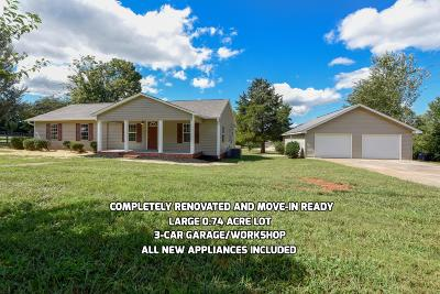 Maryville Single Family Home For Sale: 145 S Long Hollow Rd