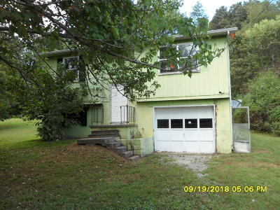 Jefferson City Single Family Home For Sale: 1048 Bethel Church Rd