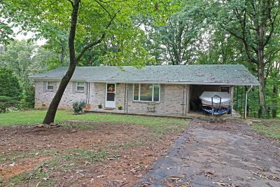 Loudon County Single Family Home For Sale: 2909 Shawferry Rd