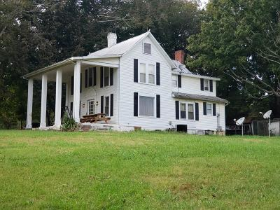 Loudon County Single Family Home For Sale: 8501 Dry Valley Rd