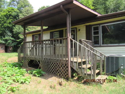 Loudon County Single Family Home For Sale: 2306 Highway 11 W