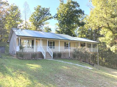 Campbell County Single Family Home For Sale: 142 Posey Lane