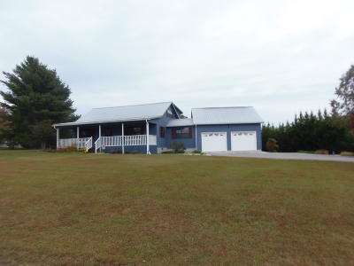 Maryville Single Family Home For Sale: 842 Hopewell Rd