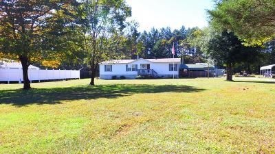 Vonore Single Family Home For Sale: 129 Lovin Farm Rd
