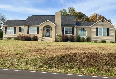 Knoxville Single Family Home For Sale: 5911 W Emory Rd