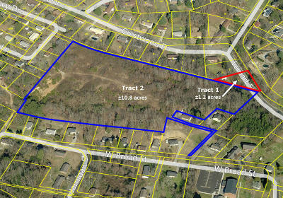 Anderson County Residential Lots & Land For Sale: Westbury Drive