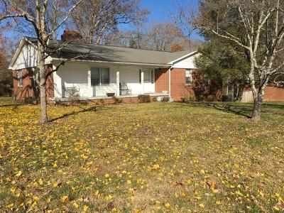 Anderson County Single Family Home For Sale: 380 East Drive