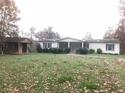Maryville TN Single Family Home For Sale: $57,900