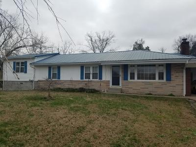 Sweetwater Single Family Home For Sale: 4046 Sweetwater Vonore Rd