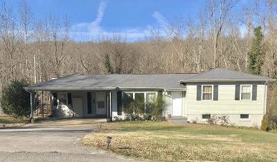 Powell TN Single Family Home Sold: $163,000